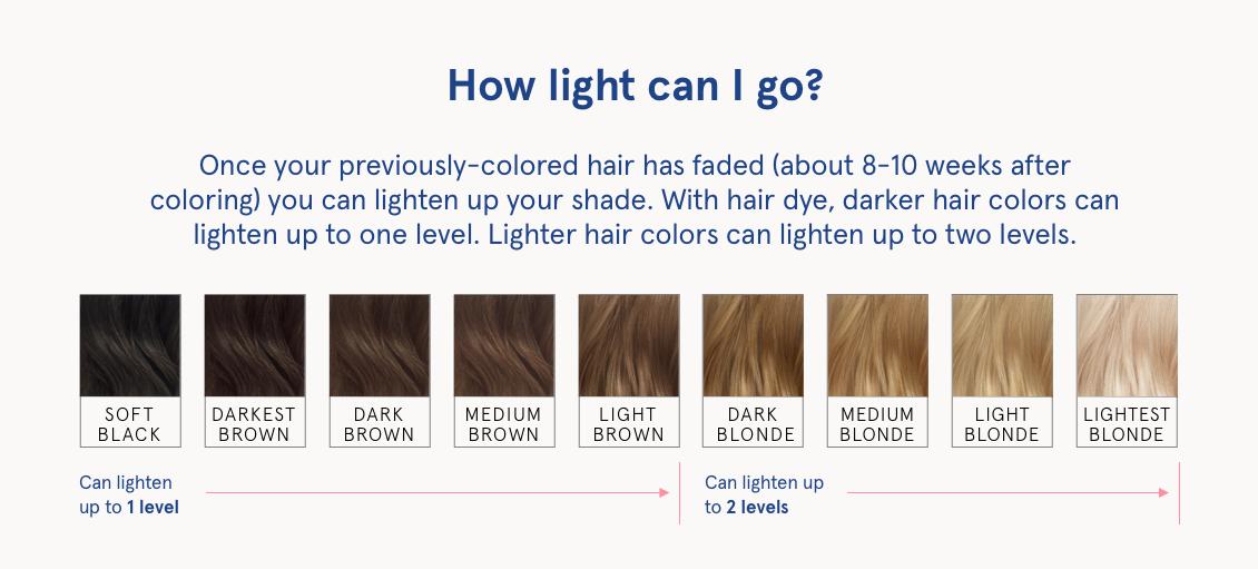 lighteningcoloredhair_secondary1_desktop_v1.jpg